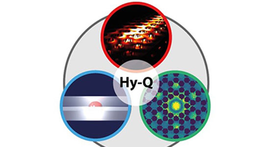 Read about Hy-Q